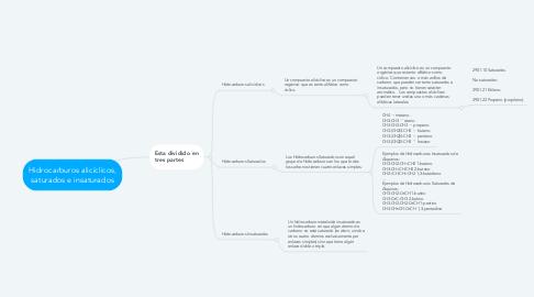 Mind Map: Hidrocarburos alicíclicos, saturados e insaturados
