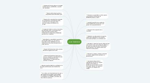 Mind Map: ¡Los Valores!