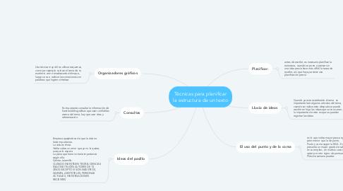 Mind Map: Técnicas para planificar la estructura de un texto