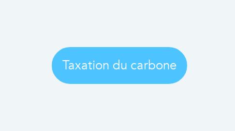 Mind Map: Taxation du carbone