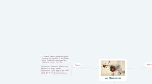 Mind Map: Los Mecanismos
