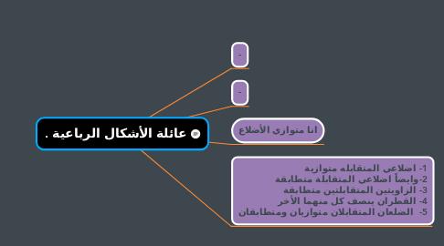 Mind Map: عائلة الأشكال الرباعية .
