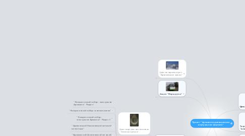 """Mind Map: Проект """"Духовное краеведение ввиртуальном формате"""""""