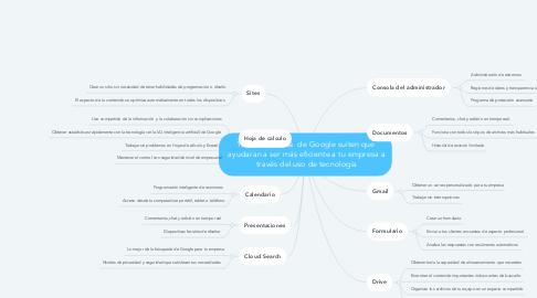 Mind Map: 10 herramientas  de Google suiten que  ayudaran a ser más eficiente a tu empresa a  través del uso de tecnología