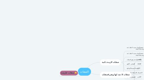 Mind Map: الصفات