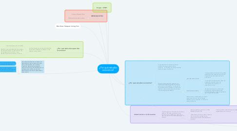 Mind Map: ¿Por qué estudiar economía?