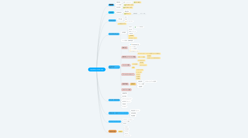 Mind Map: NewEdition業務