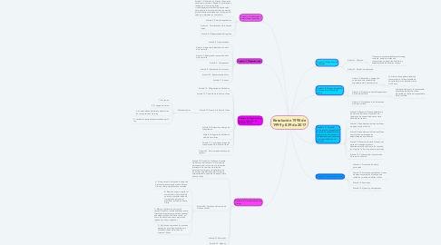 Mind Map: Resolución 1995 de 1999 y 839 de 2017