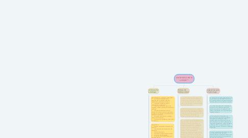 Mind Map: contenidos de la unidad 1