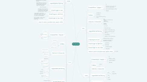 Mind Map: PL-DL-Kurs