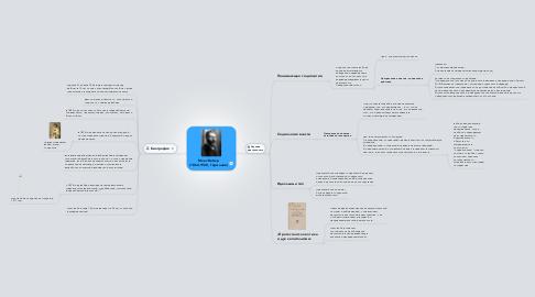 Mind Map: Макс Вебер (1864-1920, Германия)