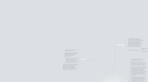 Mind Map: Гарольд Гарфинкель