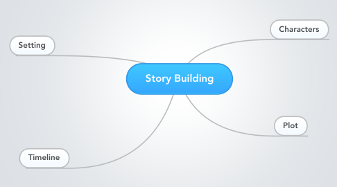 Mind Map: Story Building