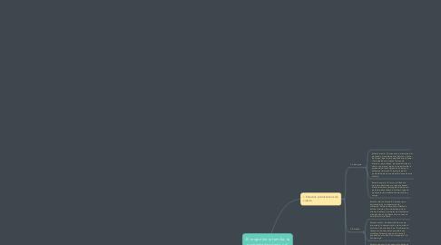 Mind Map: El origen de la familia, la propiedad privada y el estado. Federico Engels 1884