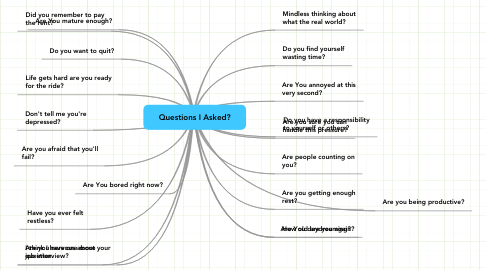 Mind Map: Questions I Asked?