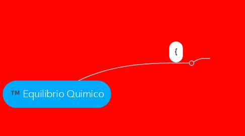 Mind Map: Equilibrio Quimico