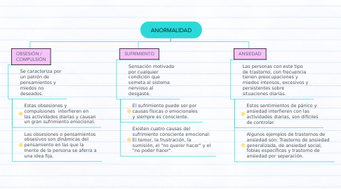 Mind Map: ANORMALIDAD