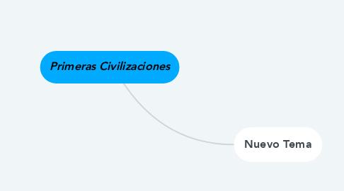 Mind Map: Primeras Civilizaciones