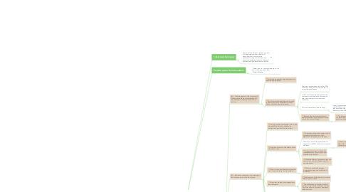 Mind Map: Anatomy Of An Epidemic Summary
