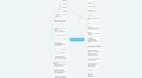 Mind Map: GRAN COLOMBIANIDAD