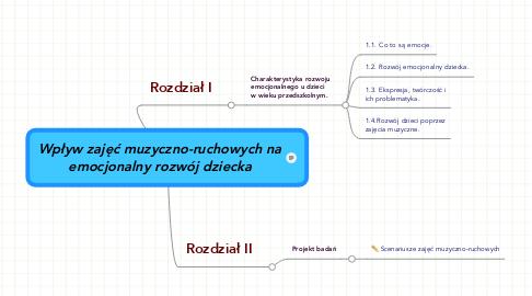 Mind Map: Wpływ zajęć muzyczno-ruchowych na emocjonalny rozwój dziecka
