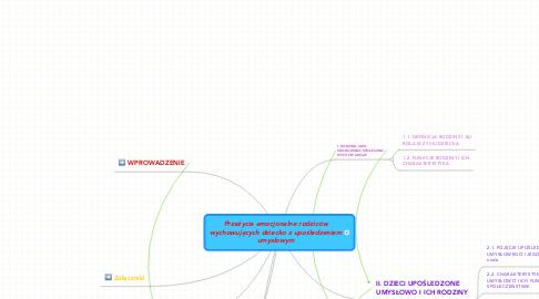 Mind Map: Przeżycia emocjonalne rodzicówwychowujących dziecko z upośledzeniemumysłowym