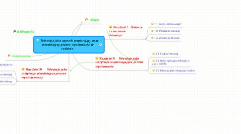 Mind Map: Telewizja jako czynnik wspierający oraz utrudniający proces wychowania w rodzinie