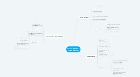 Mind Map: Антистрессовое тейпирование