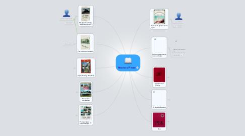 Mind Map: Книги о Реже