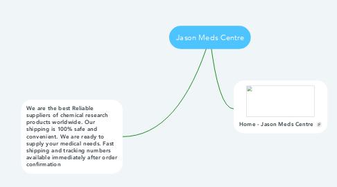 Mind Map: Jason Meds Centre