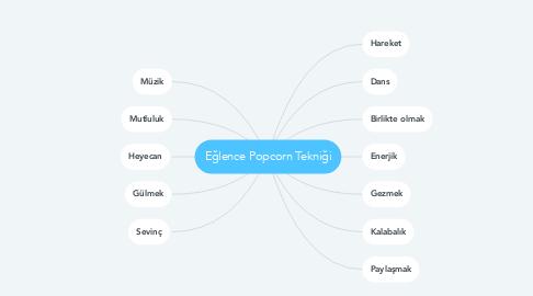 Mind Map: Eğlence Popcorn Tekniği