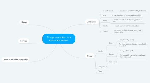Mind Map: Things to mention in a restaurant review.