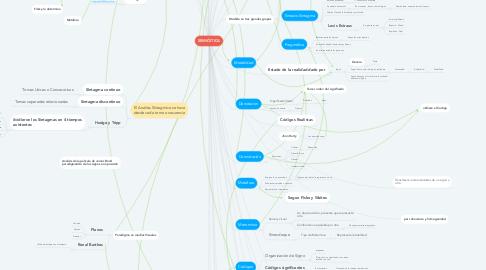 Mind Map: SEMIÓITICA