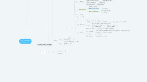 Mind Map: 2021TSJウェビナー マーケティング (1)