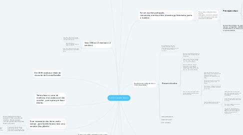 Mind Map: Camilo Castelo Branco
