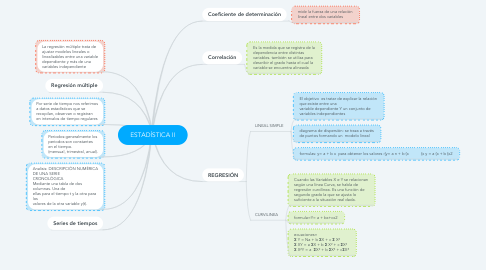 Mind Map: ESTADÍSTICA II