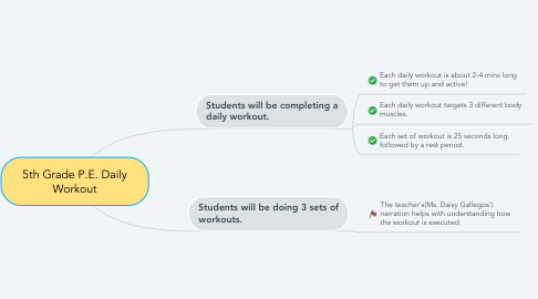 Mind Map: 5th Grade P.E. Daily Workout