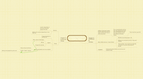Mind Map: Laughter Out of Place Chapter 4 & 5