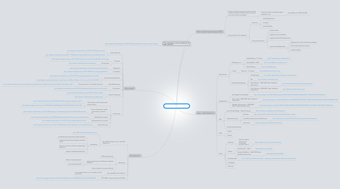 Mind Map: Open  Notebook Science