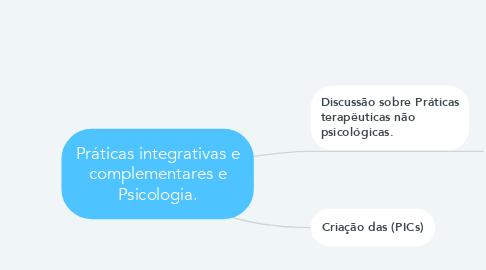 Mind Map: Práticas integrativas e complementares e Psicologia.