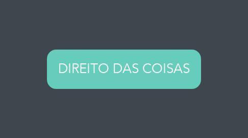 Mind Map: DIREITO DAS COISAS