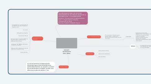 Mind Map: Unidad3: herramientas Libre Office