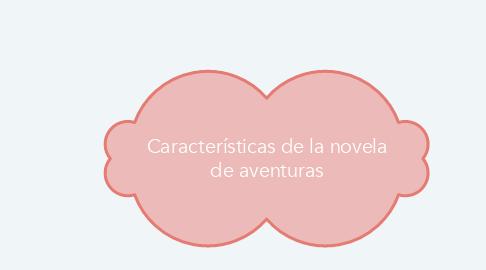 Mind Map: Características de la novela de aventuras