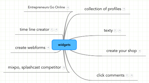Mind Map: widgets
