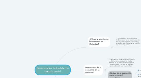 Mind Map: Economía en Colombia: Un desafío social