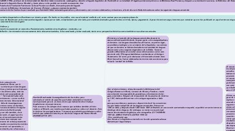 Mind Map: Guillermo De Humbordt Y Sus Investigaciones Sobre La Lengua