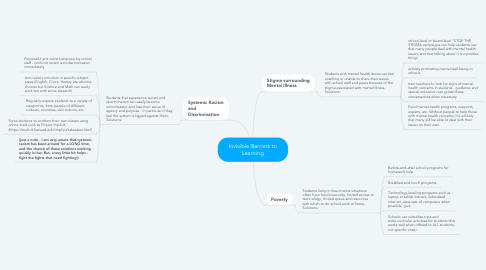 Mind Map: Invisible Barriers to Learning