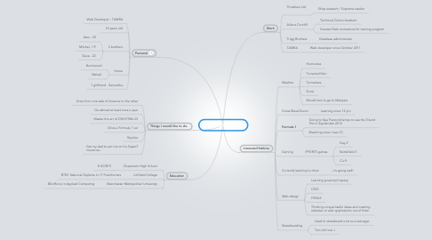 Mind Map: Christopher Emms