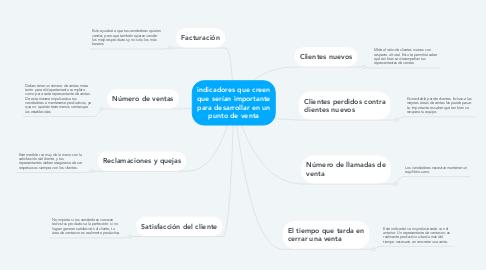 Mind Map: indicadores que creen que serían importante para desarrollar en un punto de venta