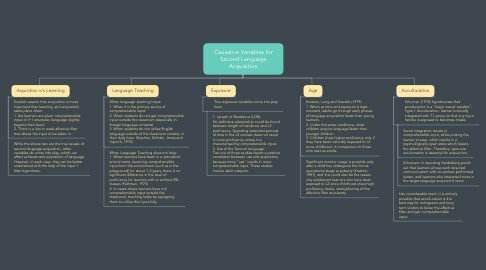 Mind Map: Causative Variables for Second Language Acquisition